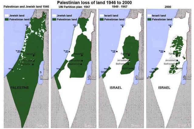 israel-vs-palestine